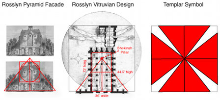 Figure 2. Vitruvian design of Rosslyn chapel.