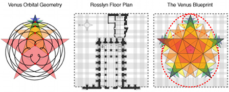 Figure 4. The Venus Blueprint of Rosslyn Chapel.